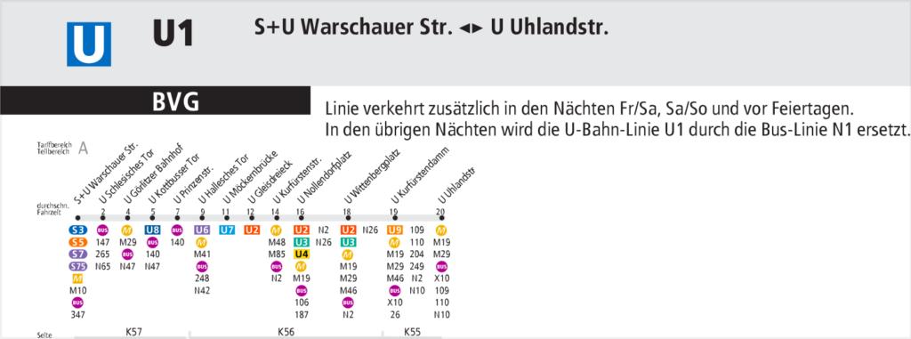 Karta metro Berlina Liniya